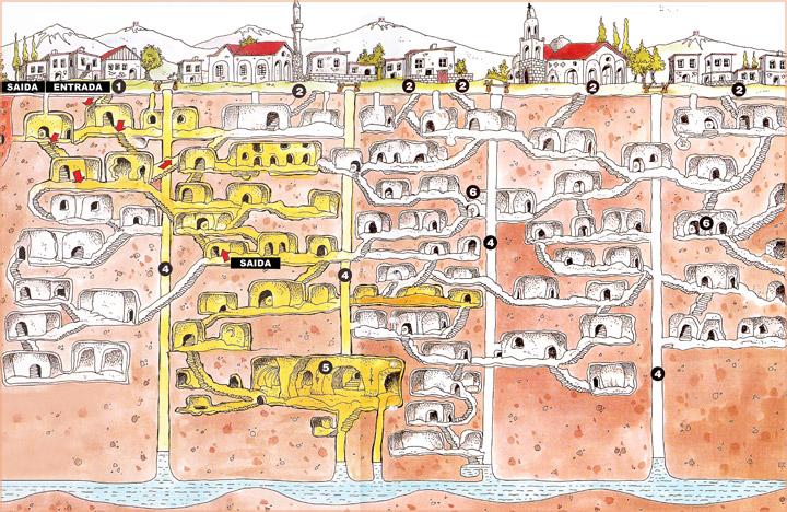 A cidade subterrânea de Derinkuyu